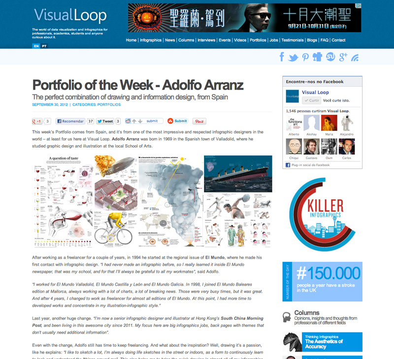Portfolio-visual-loops